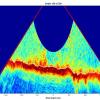 Diagram: 2DHV suspension, 3D-bedforms, ripple migration bed load